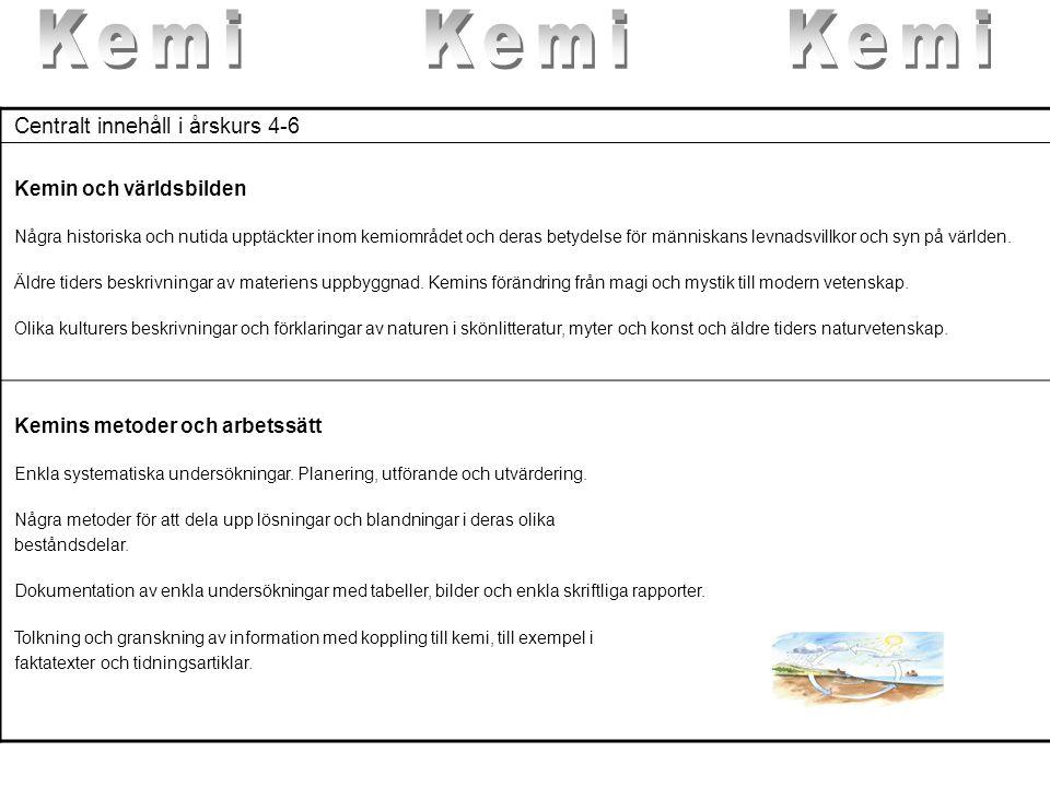 Centralt innehåll i årskurs 4-6 Kemin och världsbilden Några historiska och nutida upptäckter inom kemiområdet och deras betydelse för människans levn