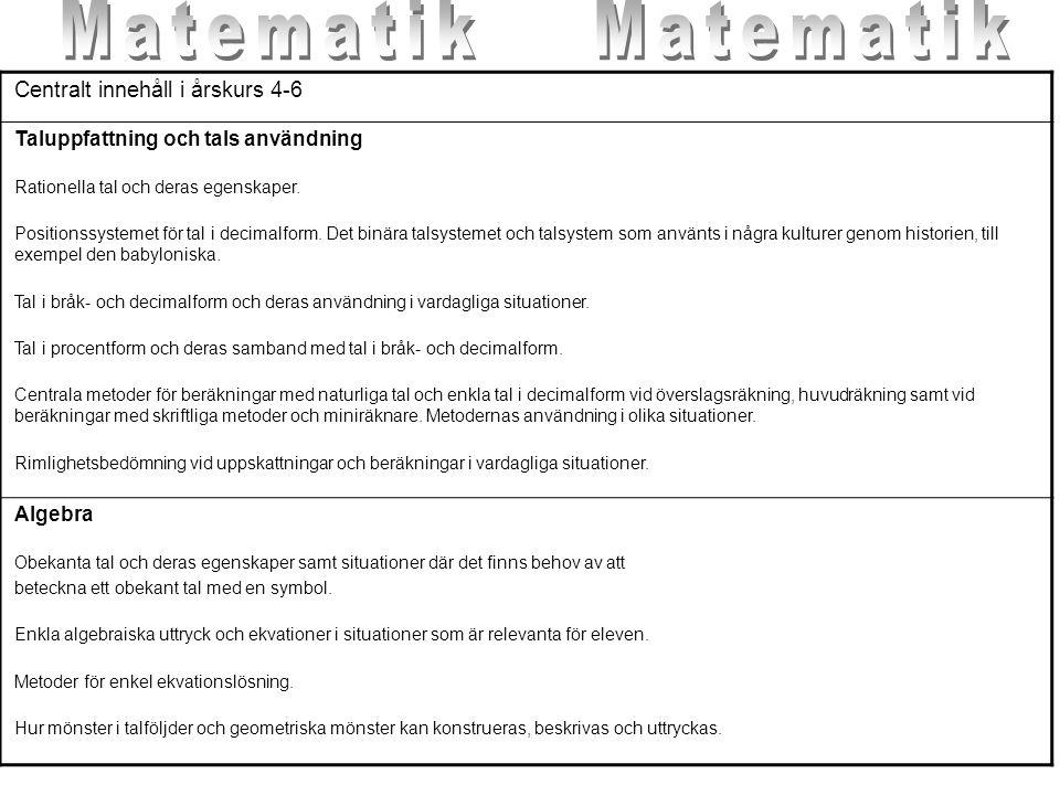 Centralt innehåll i årskurs 4-6 Taluppfattning och tals användning Rationella tal och deras egenskaper. Positionssystemet för tal i decimalform. Det b