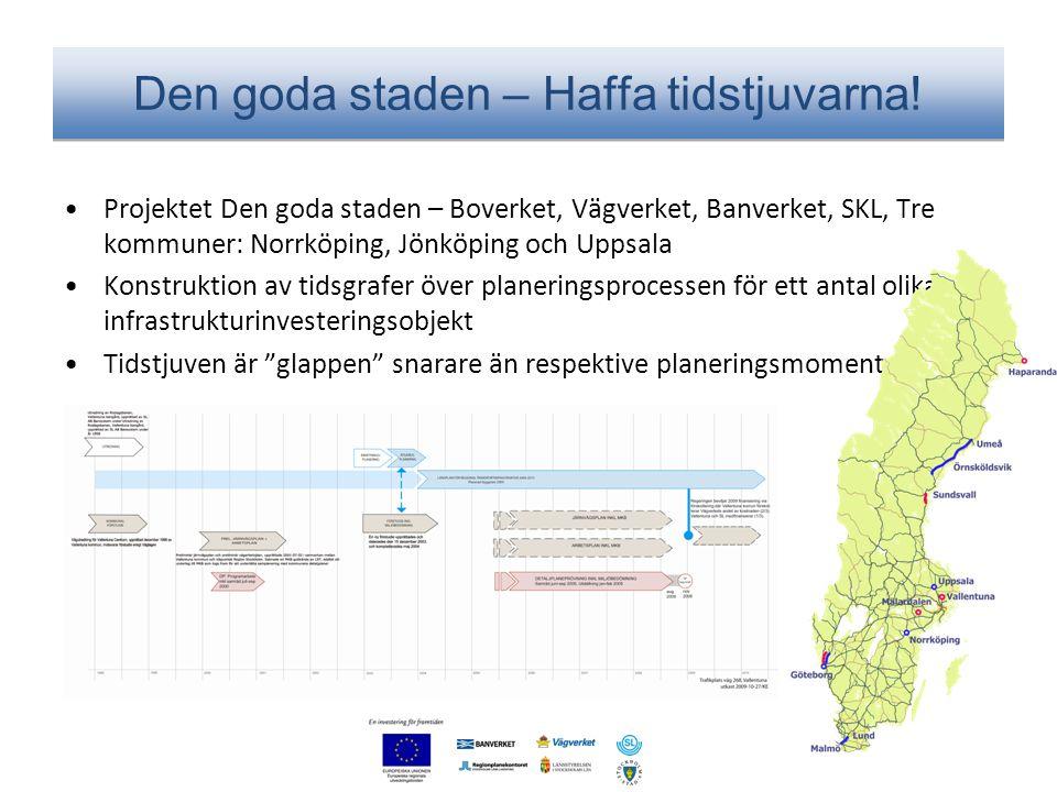 Den goda staden – Haffa tidstjuvarna! •Projektet Den goda staden – Boverket, Vägverket, Banverket, SKL, Tre kommuner: Norrköping, Jönköping och Uppsal