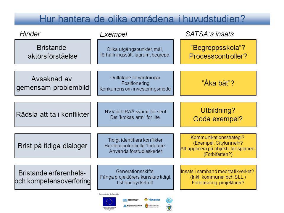 """Olika utgångspunkter, mål, förhållningssätt, lagrum, begrepp. """"Åka båt""""? Outtalade förväntningar Positionering Konkurrens om investeringsmedel Utbildn"""