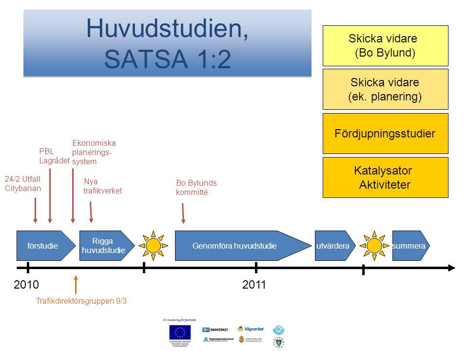 Huvudstudien, SATSA 1:2 20102011 förstudie Rigga huvudstudie Genomföra huvudstudieutvärderasummera Skicka vidare (Bo Bylund) Katalysator Aktiviteter S