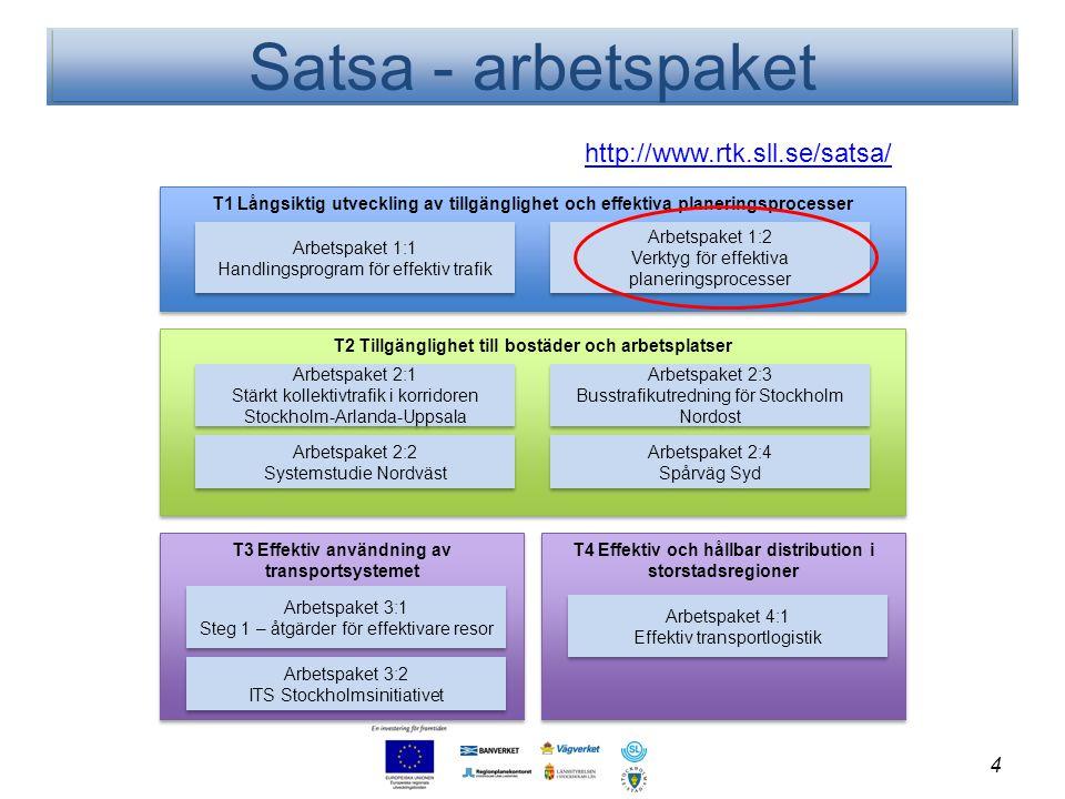 Satsa - arbetspaket 4 T1 Långsiktig utveckling av tillgänglighet och effektiva planeringsprocesser Arbetspaket 1:1 Handlingsprogram för effektiv trafi