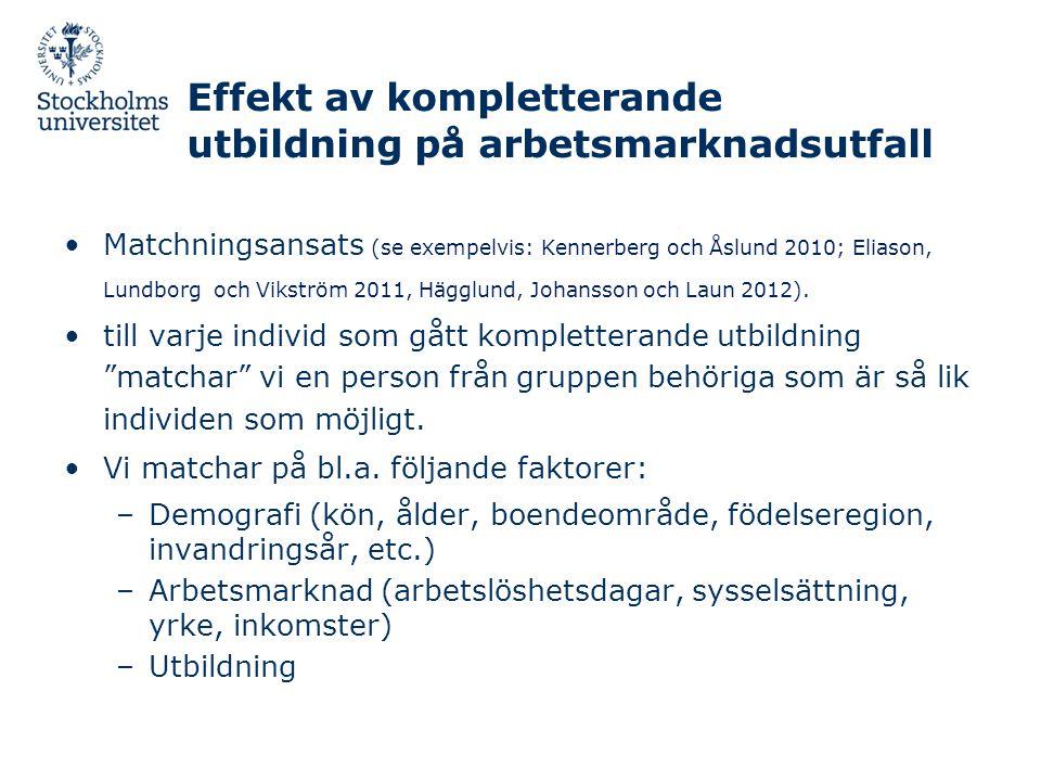 Effekt av kompletterande utbildning på arbetsmarknadsutfall •Matchningsansats (se exempelvis: Kennerberg och Åslund 2010; Eliason, Lundborg och Vikström 2011, Hägglund, Johansson och Laun 2012).