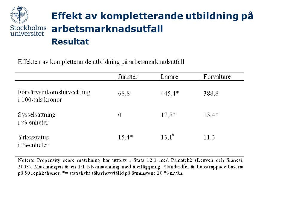 Effekt av kompletterande utbildning på arbetsmarknadsutfall Resultat *