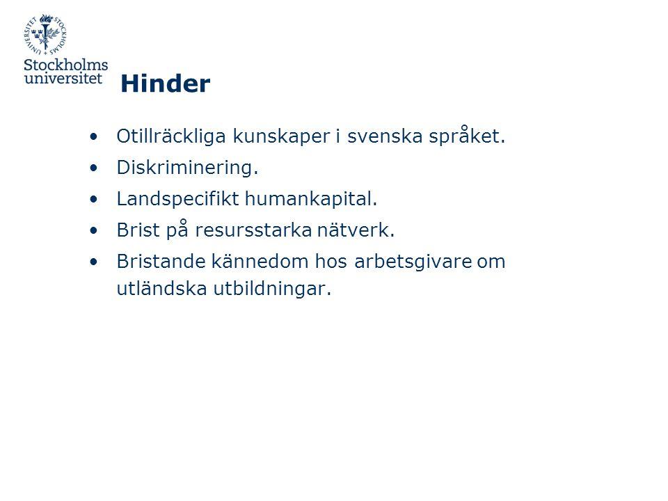 Hinder •Otillräckliga kunskaper i svenska språket. •Diskriminering. •Landspecifikt humankapital. •Brist på resursstarka nätverk. •Bristande kännedom h