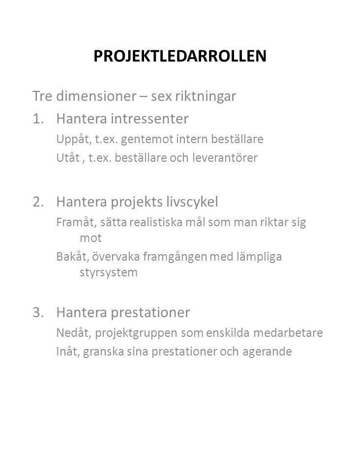 PROJEKTLEDARROLLEN Tre dimensioner – sex riktningar 1.Hantera intressenter Uppåt, t.ex. gentemot intern beställare Utåt, t.ex. beställare och leverant
