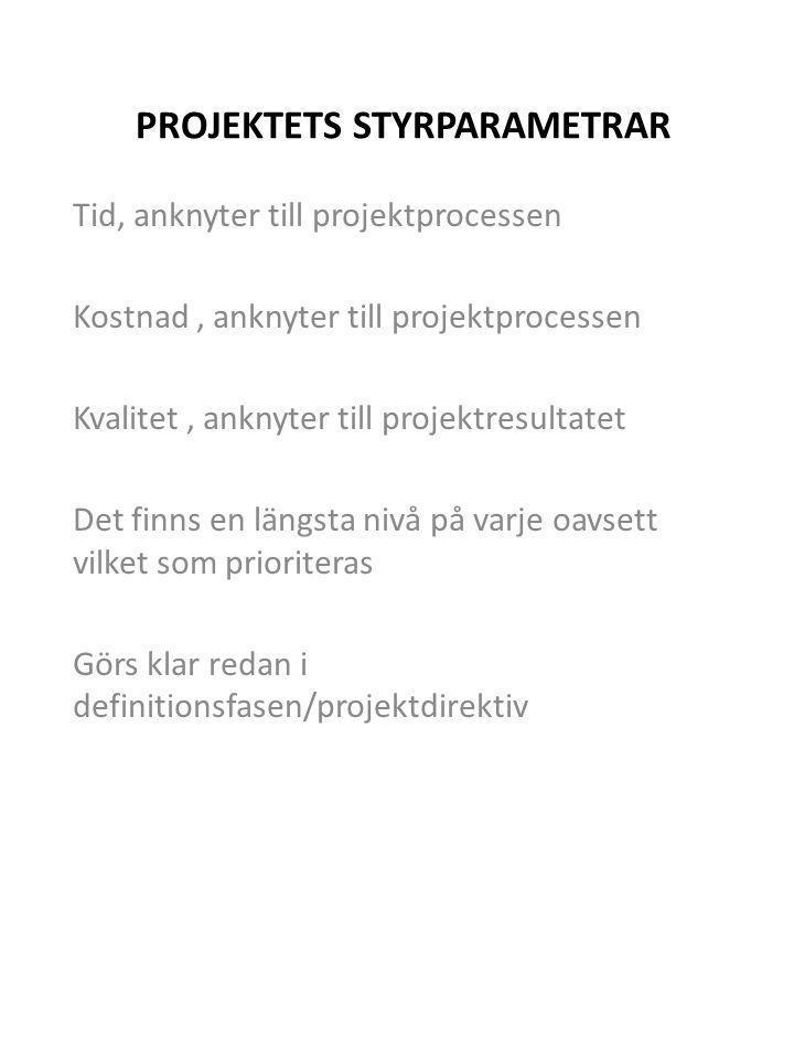 PROJEKTETS STYRPARAMETRAR Tid, anknyter till projektprocessen Kostnad, anknyter till projektprocessen Kvalitet, anknyter till projektresultatet Det fi