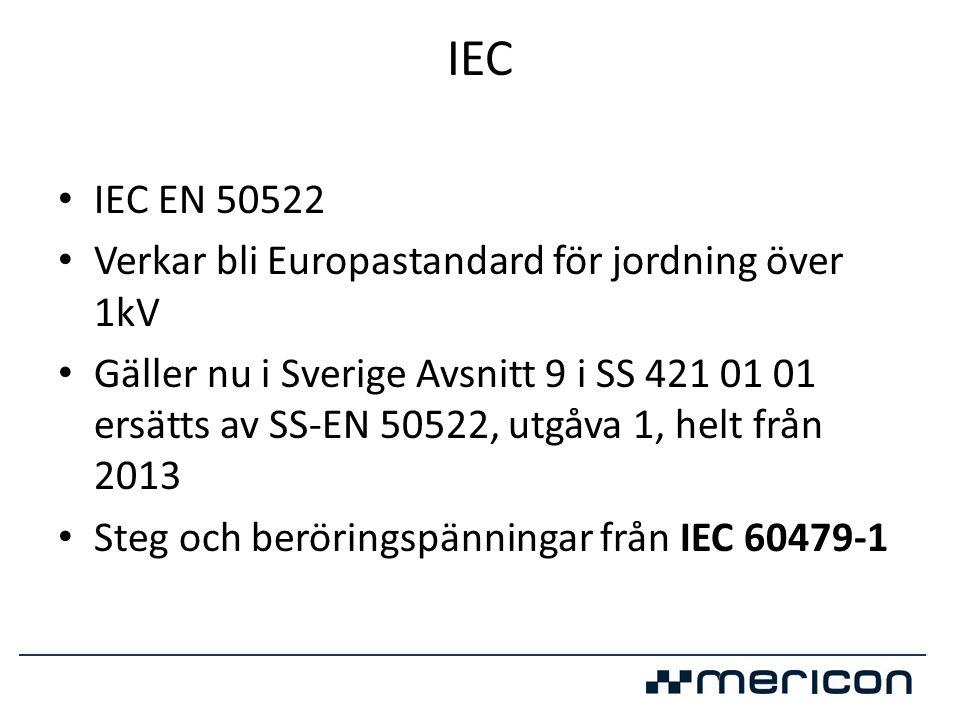 IEC • IEC EN 50522 • Verkar bli Europastandard för jordning över 1kV • Gäller nu i Sverige Avsnitt 9 i SS 421 01 01 ersätts av SS-EN 50522, utgåva 1,