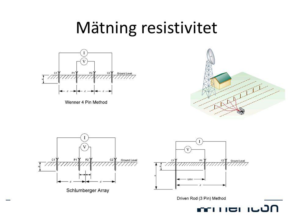 Mätning resistivitet