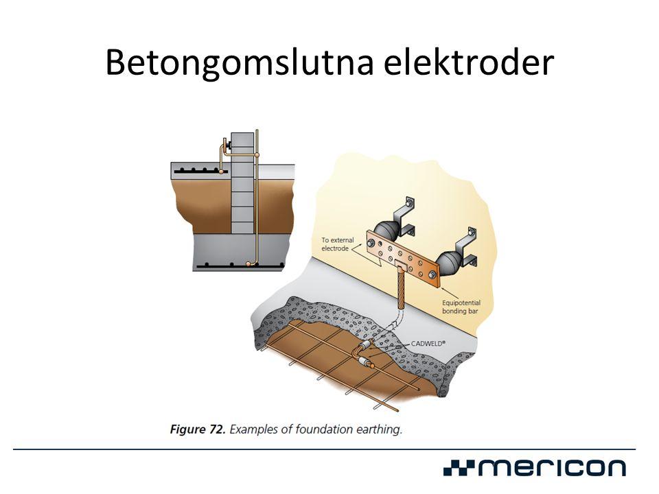 Betongomslutna elektroder