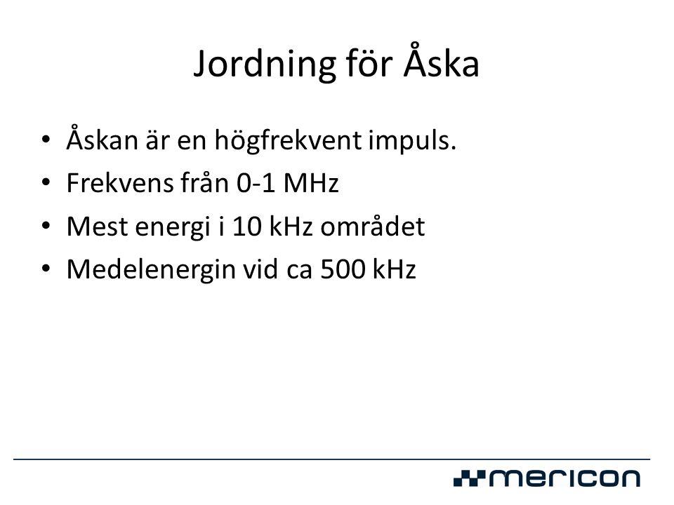 Jordning för Åska • Åskan är en högfrekvent impuls. • Frekvens från 0-1 MHz • Mest energi i 10 kHz området • Medelenergin vid ca 500 kHz