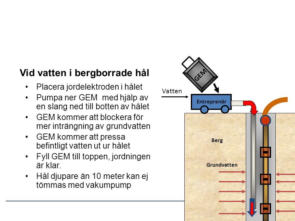 •Placera jordelektroden i hålet •Pumpa ner GEM med hjälp av en slang ned till botten av hålet •GEM kommer att blockera för mer inträngning av grundvat