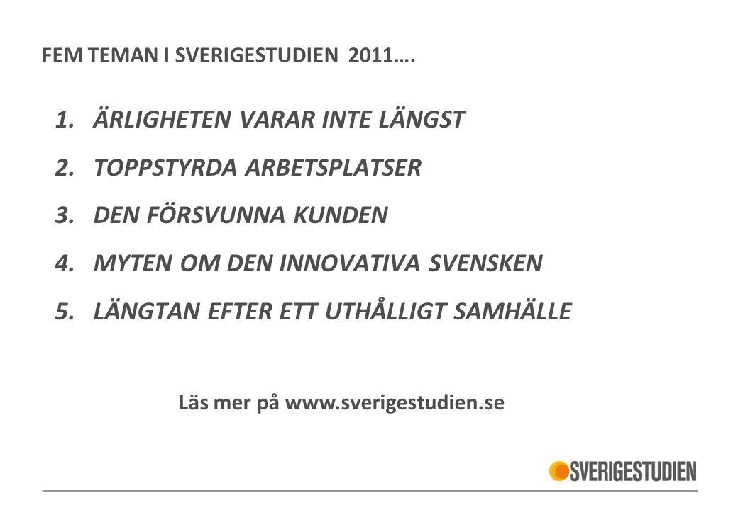 FEM TEMAN I SVERIGESTUDIEN 2011…. 1.ÄRLIGHETEN VARAR INTE LÄNGST 2.TOPPSTYRDA ARBETSPLATSER 3.DEN FÖRSVUNNA KUNDEN 4.MYTEN OM DEN INNOVATIVA SVENSKEN