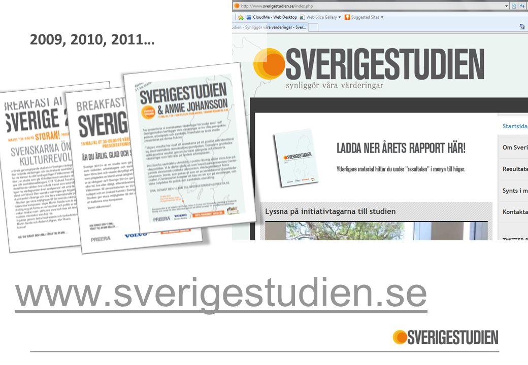 www.sverigestudien.se 2009, 2010, 2011…