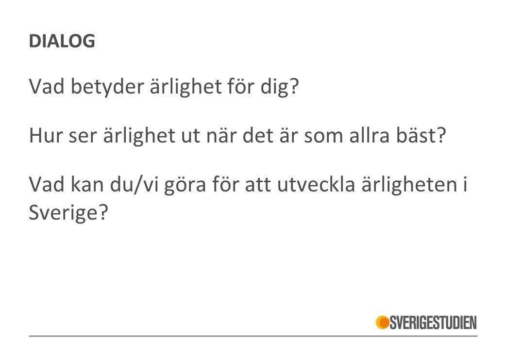 DIALOG Vad betyder ärlighet för dig? Hur ser ärlighet ut när det är som allra bäst? Vad kan du/vi göra för att utveckla ärligheten i Sverige?