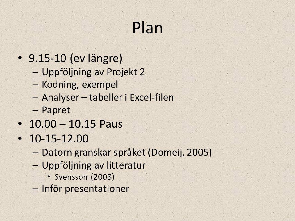 Plan • 9.15-10 (ev längre) – Uppföljning av Projekt 2 – Kodning, exempel – Analyser – tabeller i Excel-filen – Papret • 10.00 – 10.15 Paus • 10-15-12.00 – Datorn granskar språket (Domeij, 2005) – Uppföljning av litteratur • Svensson (2008) – Inför presentationer