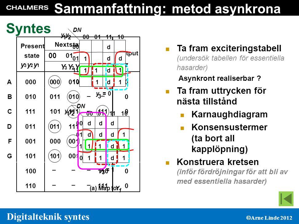 100 Digitalteknik syntes  Arne Linde 2012 Syntes Sammanfattning: metod asynkrona sekvensnät  Ta fram exciteringstabell (undersök tabellen för essentiella hasarder) Asynkront realiserbar .