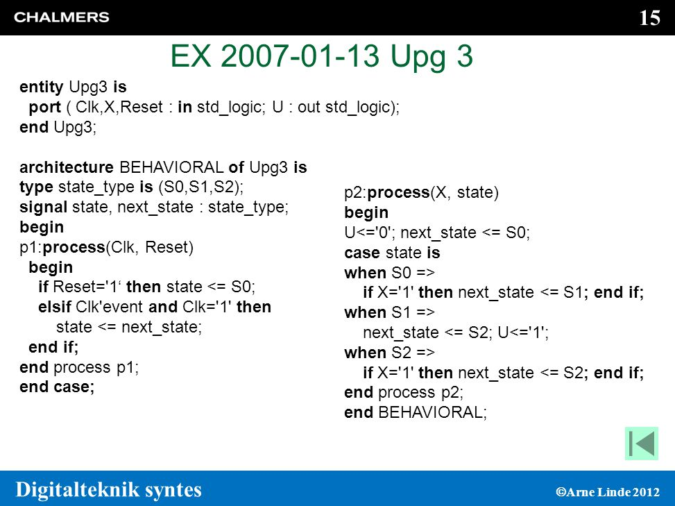 15 Digitalteknik syntes  Arne Linde 2012 EX 2007-01-13 Upg 3 entity Upg3 is port ( Clk,X,Reset : in std_logic; U : out std_logic); end Upg3; architecture BEHAVIORAL of Upg3 is type state_type is (S0,S1,S2); signal state, next_state : state_type; begin p1:process(Clk, Reset) begin if Reset= 1' then state <= S0; elsif Clk event and Clk= 1 then state <= next_state; end if; end process p1; end case; p2:process(X, state) begin U<= 0 ; next_state <= S0; case state is when S0 => if X= 1 then next_state <= S1; end if; when S1 => next_state <= S2; U<= 1 ; when S2 => if X= 1 then next_state <= S2; end if; end process p2; end BEHAVIORAL;