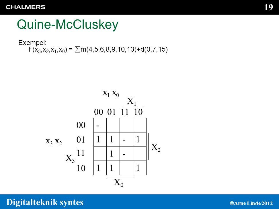 19 Digitalteknik syntes  Arne Linde 2012 Quine-McCluskey Exempel: f (x 3,x 2,x 1,x 0 ) =  m(4,5,6,8,9,10,13)+d(0,7,15) - 11-1 1- 111 X3X3 x 3 x 2 00 01 11 10 00011110 X2X2 X1X1 X0X0 x 1 x 0