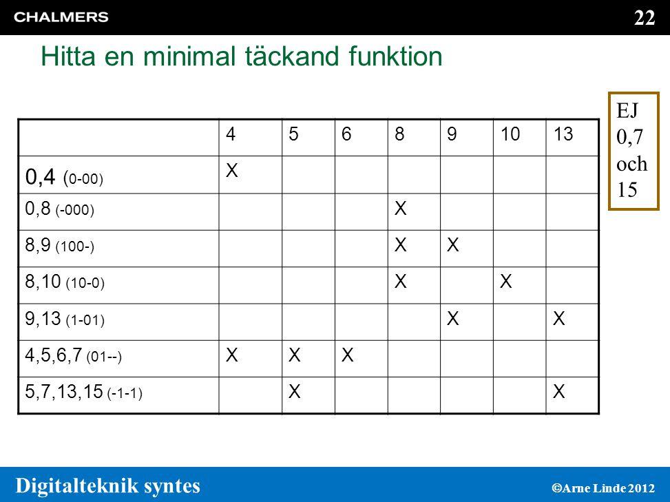 22 Digitalteknik syntes  Arne Linde 2012 Hitta en minimal täckand funktion 456891013 0,4 ( 0-00) X 0,8 (-000) X 8,9 (100-) XX 8,10 (10-0) XX 9,13 (1-01) XX 4,5,6,7 (01--) XXX 5,7,13,15 (-1-1) XX EJ 0,7 och 15