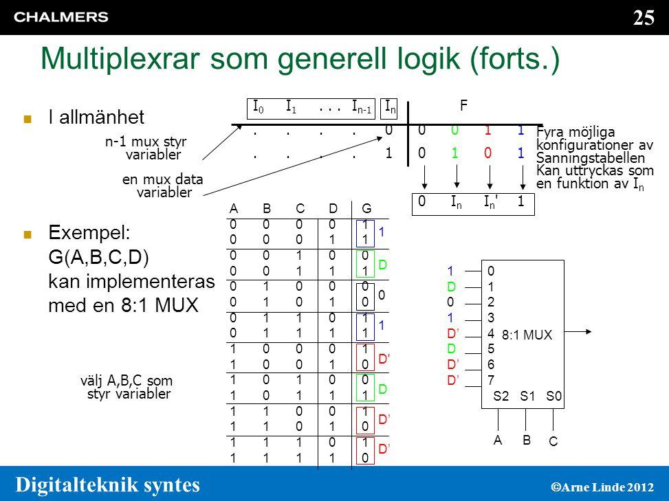 25 Digitalteknik syntes  Arne Linde 2012  I allmänhet  Exempel: G(A,B,C,D) kan implementeras med en 8:1 MUX n-1 mux styr variabler en mux data variabler Fyra möjliga konfigurationer av Sanningstabellen Kan uttryckas som en funktion av I n I 0 I 1...I n-1 I n F....00011....10101 0I n I n 1 Multiplexrar som generell logik (forts.) välj A,B,C som styr variabler C AB 0123456701234567 1 D 0 1 D' D D' D' S2 8:1 MUX S1S0 ABCDG00001000110010000111010000101001101011111000110010101001011111001110101110111110ABCDG00001000110010000111010000101001101011111000110010101001011111001110101110111110 1 D 0 1 D D D' D'