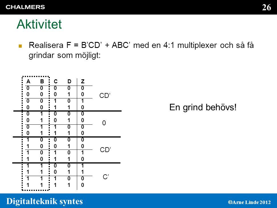 26 Digitalteknik syntes  Arne Linde 2012 Aktivitet  Realisera F = B'CD' + ABC' med en 4:1 multiplexer och så få grindar som möjligt: ABCDZ00000000100010100110010000101001100011101000010010101011011011001110111110011110ABCDZ00000000100010100110010000101001100011101000010010101011011011001110111110011110 CD' 0 C' En grind behövs!