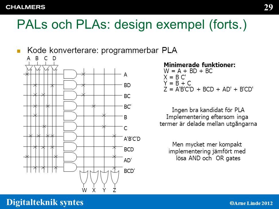 29 Digitalteknik syntes  Arne Linde 2012 Ingen bra kandidat för PLA Implementering eftersom inga termer är delade mellan utgångarna Men mycket mer kompakt implementering jämfört med lösa AND och OR gates Minimerade funktioner: W = A + BD + BC X = B C Y = B + C Z = A B C D + BCD + AD + B CD PALs och PLAs: design exempel (forts.)  Kode konverterare: programmerbar PLA A BD BC BC B C A B C D BCD AD BCD WX YZ