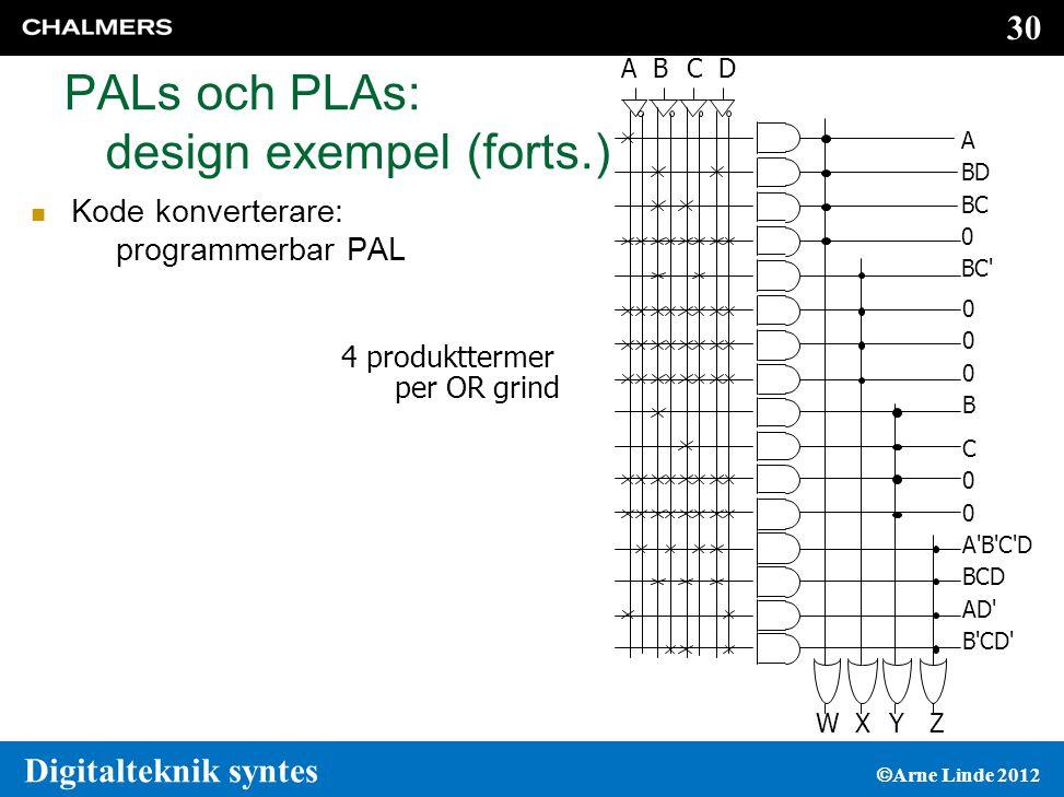 30 Digitalteknik syntes  Arne Linde 2012 PALs och PLAs: design exempel (forts.)  Kode konverterare: programmerbar PAL 4 produkttermer per OR grind W X Y Z AB CD A BD BC 0 BC 000B000B C 0 A B C D BCD AD B CD