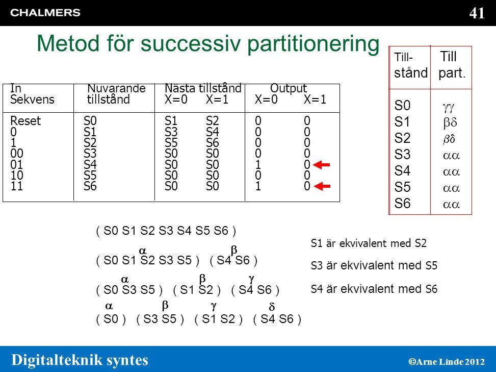 41 Digitalteknik syntes  Arne Linde 2012 ( S0 S1 S2 S3 S4 S5 S6 ) ( S0 S1 S2 S3 S5 ) ( S4 S6 ) ( S0 S3 S5 ) ( S1 S2 ) ( S4 S6 ) ( S0 ) ( S3 S5 ) ( S1 S2 ) ( S4 S6 ) S1 är ekvivalent med S2 S3 är ekvivalent med S5 S4 är ekvivalent med S6 Metod för successiv partitionering In Nuvarande Nästa tillstånd Output Sekvens tillstånd X=0X=1X=0X=1 ResetS0 S1S200 0S1 S3S400 1S2 S5S600 00S3 S0S000 01S4 S0S010 10S5 S0S000 11S6 S0S010 Till- Till stånd part.