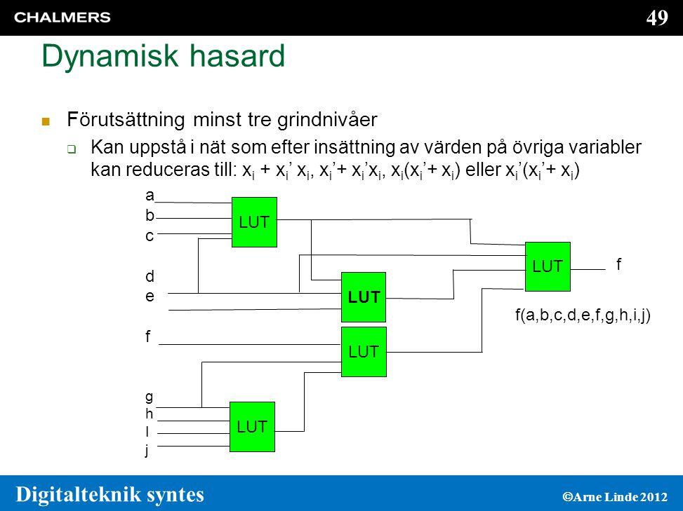 49 Digitalteknik syntes  Arne Linde 2012 Dynamisk hasard  Förutsättning minst tre grindnivåer  Kan uppstå i nät som efter insättning av värden på övriga variabler kan reduceras till: x i + x i ' x i, x i '+ x i 'x i, x i (x i '+ x i ) eller x i '(x i '+ x i ) LUT f(a,b,c,d,e,f,g,h,i,j) abcdefghIjabcdefghIj f