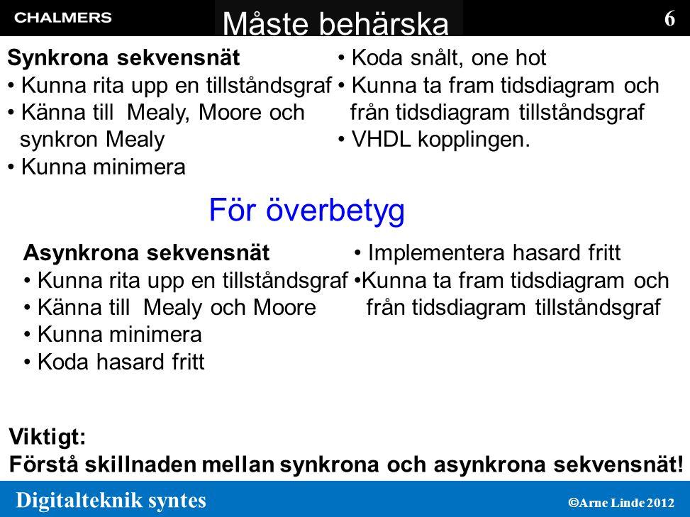 67 Digitalteknik syntes  Arne Linde 2012 Trevärdig logik (simulering)  Är ingen Boolesk algebra, ex X ⋅ X = X ≠ 0 och X+X = X ≠ 1 AND 0 00 0 10 1 11 0 X0 1 XX OR 0 00 0 11 1 11 0 XX 1 X1 NOT 01 10X