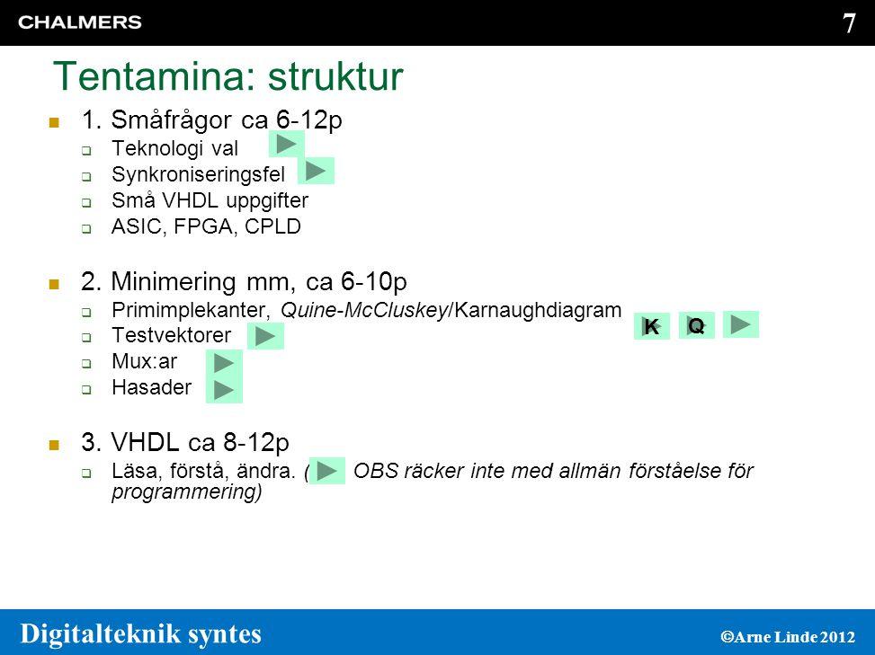 48 Digitalteknik syntes  Arne Linde 2012 Statisk 0-hasard f(0,x 2,0) = x 2 'x 2 Uppträder i P-O-S nät