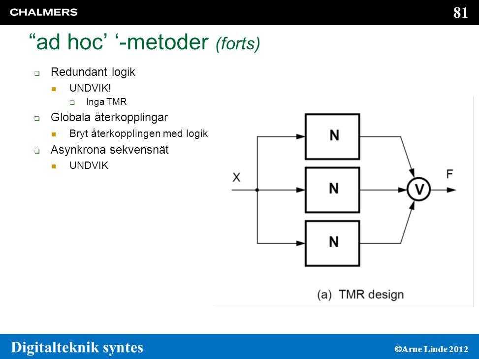 81 Digitalteknik syntes  Arne Linde 2012 ad hoc' '-metoder (forts)  Redundant logik  UNDVIK.