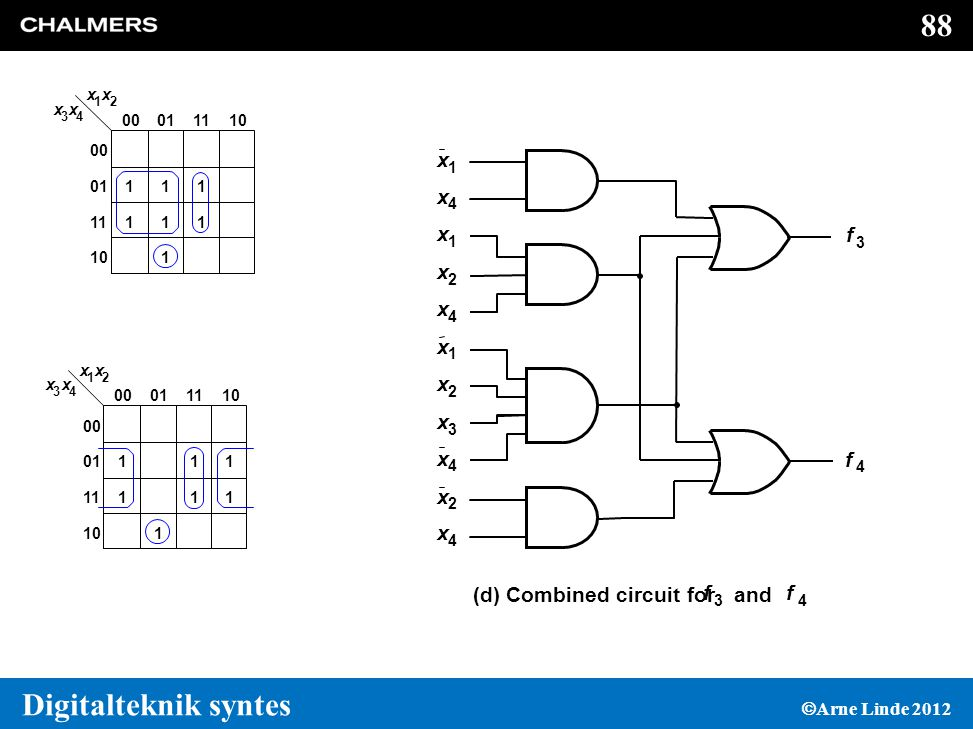 88 Digitalteknik syntes  Arne Linde 2012 x 1 x 2 x 3 x 4 00011110 1 11 1 00 01 11 10 11 1 x 1 x 2 x 3 x 4 00011110 11 1 1 00 01 11 10 1 11 f 3 f 4 x 1 x 4 x 3 x 4 x 1 x 1 x 2 x 2 x 4 x 4 (d) Combined circuit for f 3 f 4 and x 2