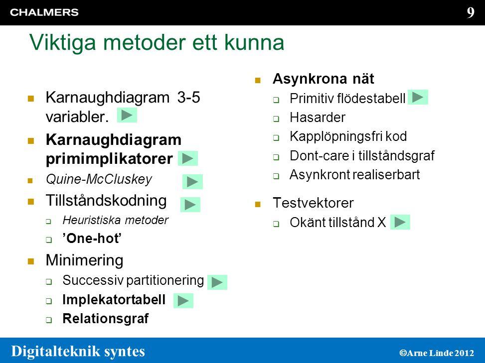 9 9 Digitalteknik syntes  Arne Linde 2012 Viktiga metoder ett kunna  Karnaughdiagram 3-5 variabler.