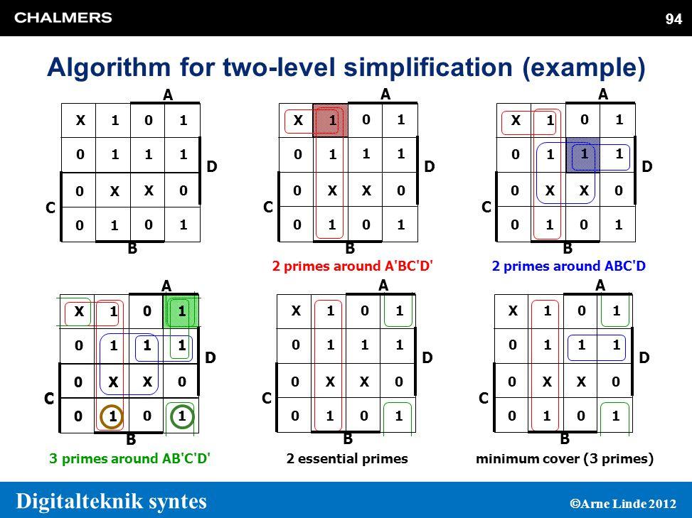 94 Digitalteknik syntes  Arne Linde 2012 94 X101X101 011101111 D A 0X010X01 X001X001 B C 3 primes around AB C D Algorithm for two-level simplification (example) X101X101 011101111 D A 0X010X01 X001X001 B C 2 primes around A BC D X101X101 011101111 D A 0X010X01 X001X001 B C 2 primes around ABC D X101X101 011101111 D A 0X010X01 X001X001 B C minimum cover (3 primes) X101X101 011101111 D A 0X010X01 X001X001 B C X101X101 011101111 D A 0X010X01 X001X001 B C 2 essential primes X101X101 011101111 D A 0X010X01 X001X001 B C 94