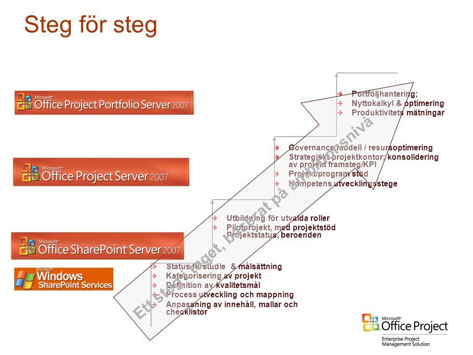 Portföljhantering; Nyttokalkyl & optimering Produktivitets mätningar Governance modell / resursoptimering Strategiskt projektkontor; konsolidering av