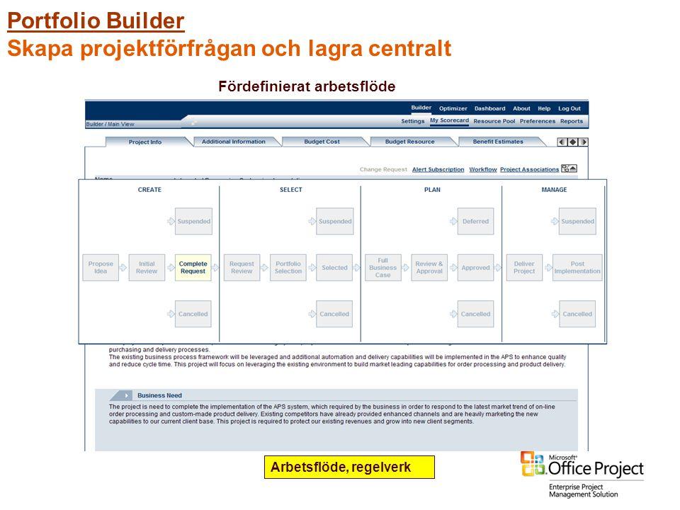 Fördefinierat arbetsflöde Portfolio Builder Skapa projektförfrågan och lagra centralt Arbetsflöde, regelverk