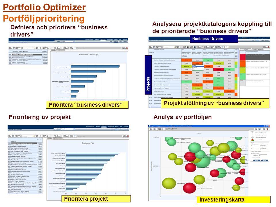 "Defniera och prioritera ""business drivers"" Prioriterng av projekt Prioritera ""business drivers"" Prioritera projekt Analysera projektkatalogens kopplin"