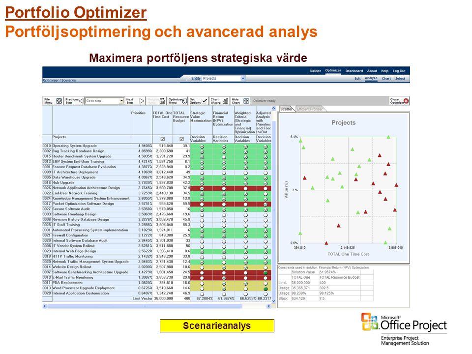 Maximera portföljens strategiska värde Scenarieanalys Portfolio Optimizer Portföljsoptimering och avancerad analys