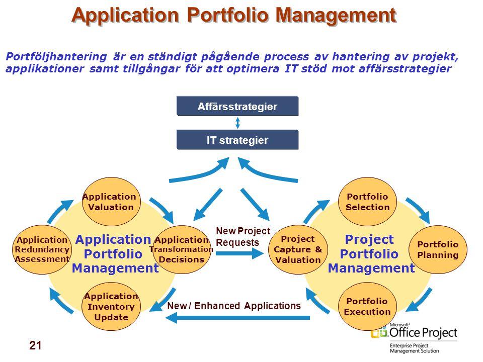 21 Application Valuation Application Transformation Decisions Application Inventory Update Application Redundancy Assessment Application Portfolio Man
