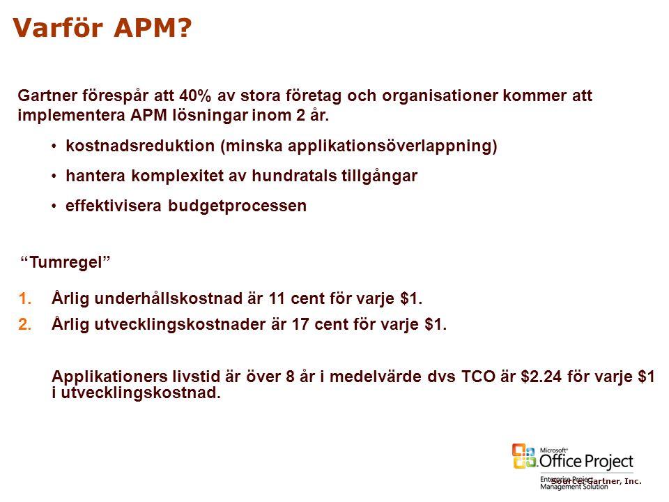 Varför APM? Gartner förespår att 40% av stora företag och organisationer kommer att implementera APM lösningar inom 2 år. • kostnadsreduktion (minska