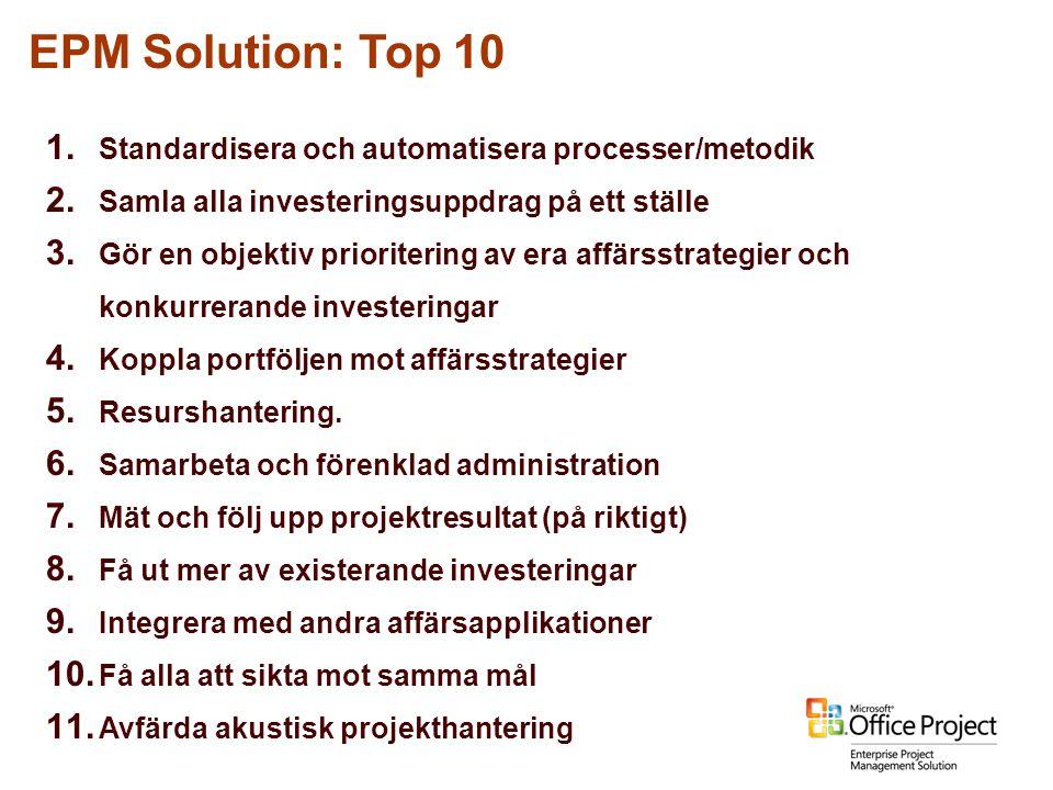 1. Standardisera och automatisera processer/metodik 2. Samla alla investeringsuppdrag på ett ställe 3. Gör en objektiv prioritering av era affärsstrat
