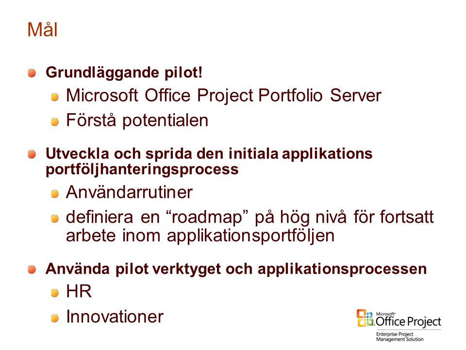 Mål Grundläggande pilot! Microsoft Office Project Portfolio Server Förstå potentialen Utveckla och sprida den initiala applikations portföljhanterings