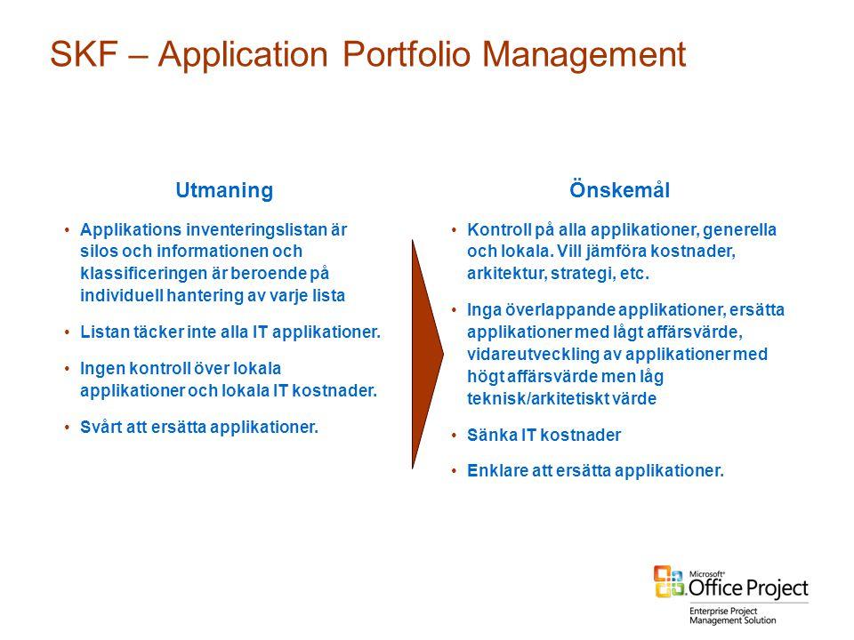SKF – Application Portfolio Management Utmaning • Applikations inventeringslistan är silos och informationen och klassificeringen är beroende på indiv