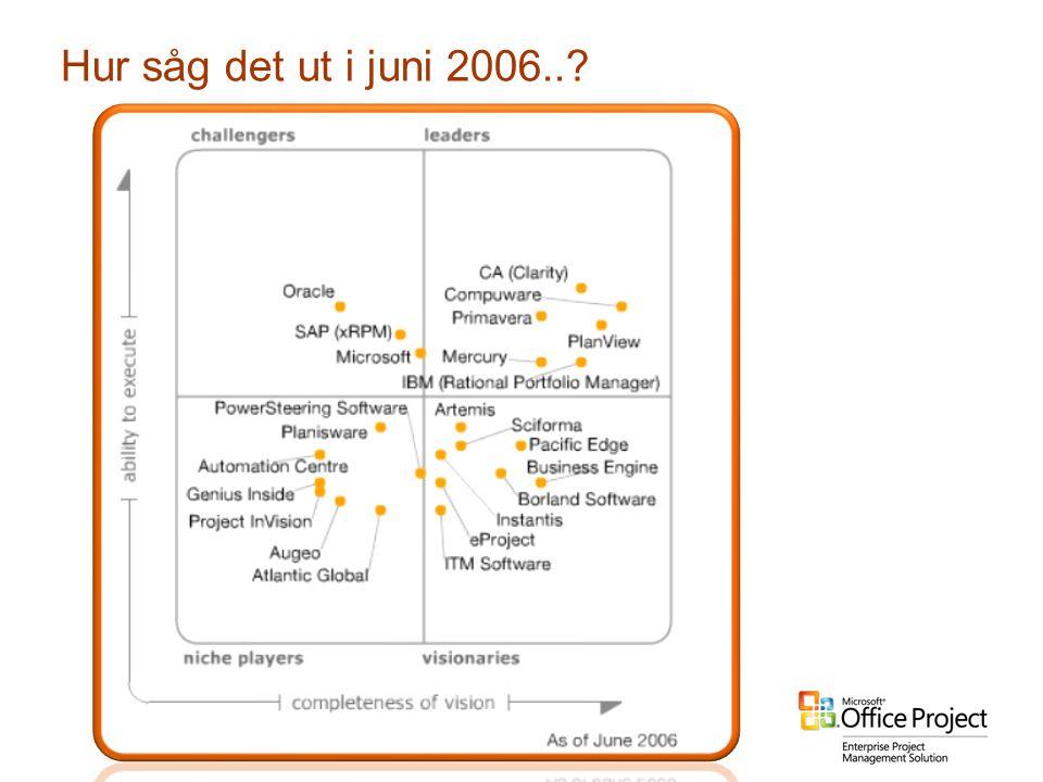 Hur såg det ut i juni 2006..?
