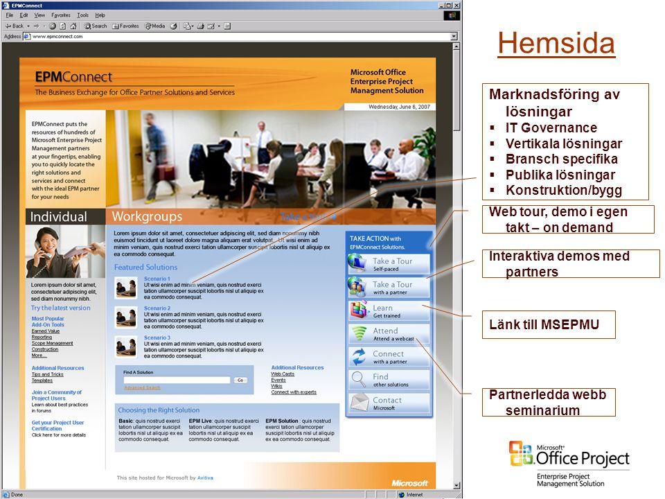 Hemsida Marknadsföring av lösningar  IT Governance  Vertikala lösningar  Bransch specifika  Publika lösningar  Konstruktion/bygg Web tour, demo i