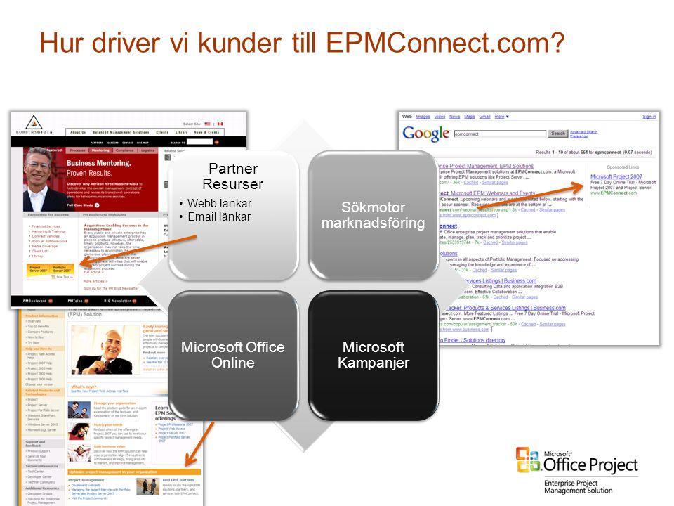 Hur driver vi kunder till EPMConnect.com? Partner Resurser •Webb länkar •Email länkar Sökmotor marknadsföring Microsoft Office Online Microsoft Kampan