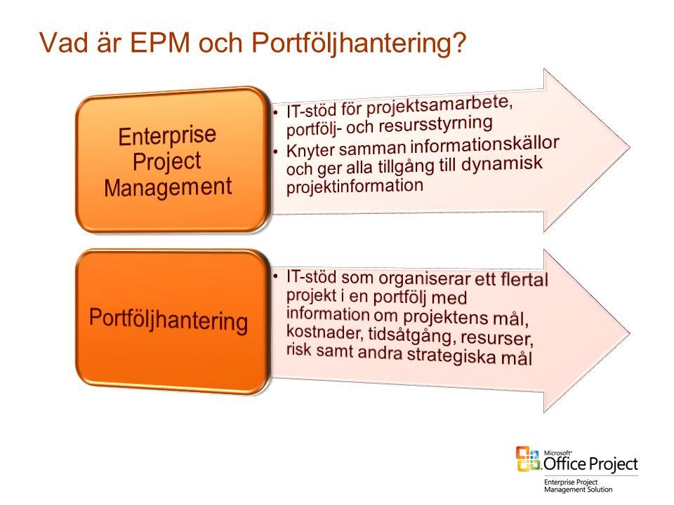 Vad är EPM och Portföljhantering?