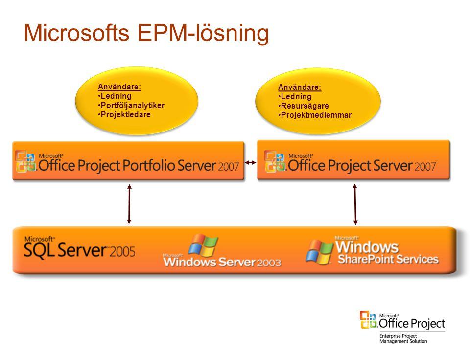 Microsofts EPM-lösning Användare: •Ledning •Portföljanalytiker •Projektledare Användare: •Ledning •Portföljanalytiker •Projektledare Användare: •Ledni